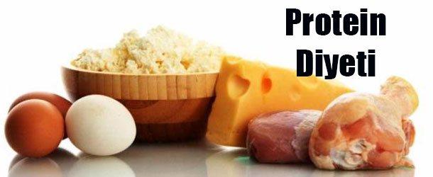 protein diyeti nasil yapilir - PROTEİN DİYETİ NASIL YAPILIR?
